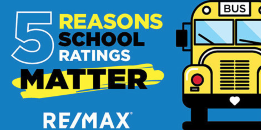 5 Reasons School Ratings Matter (Whether You Have Kids Or Not)